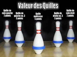 Point values FR
